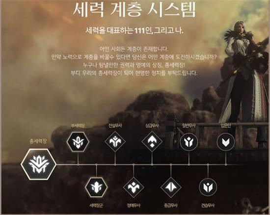 剑灵革命亚洲版最强111攻略