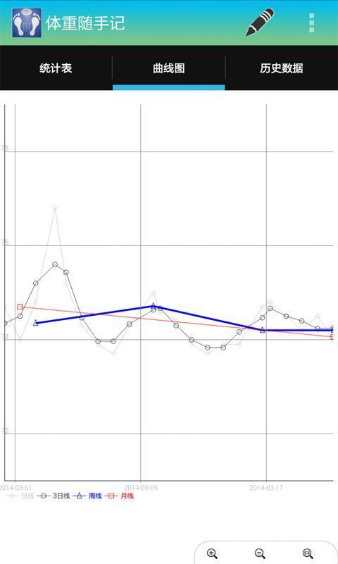 体重随手记截图3